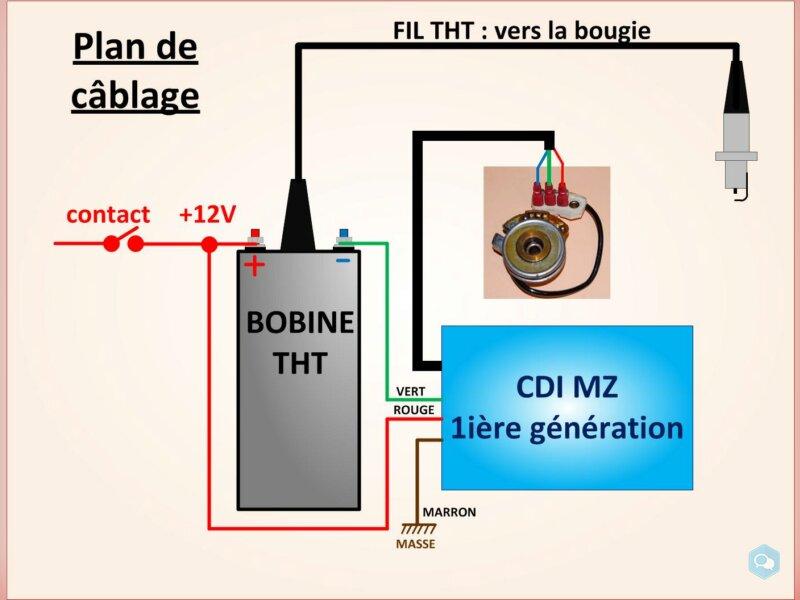 Boitier CDI 1ière génération (ETZ 12V all. élec.) 9