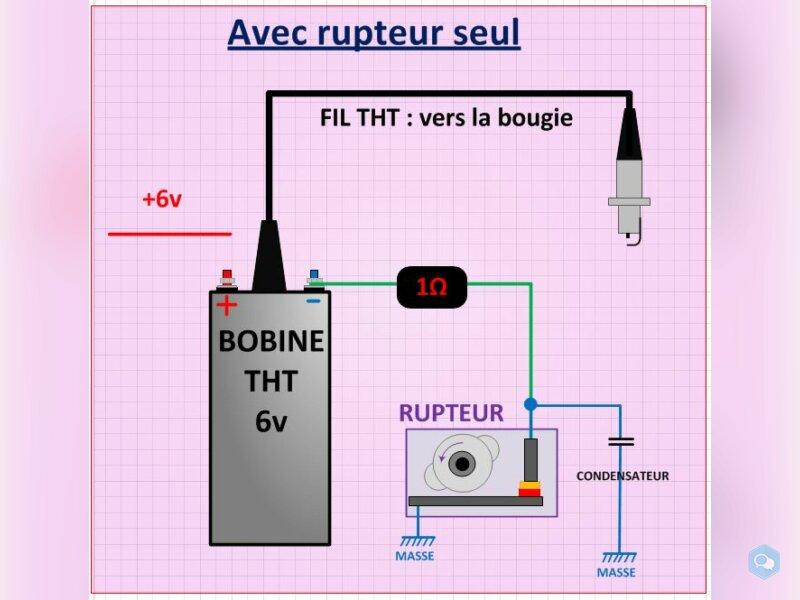 Résistance ballast 1 ohm (bobine 6v) 4