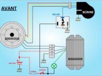 Condensateur pour POWERDYNAMO (6v et 12v) 2