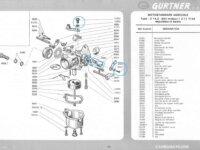 Recherche pièces détachées pour Gurtner Z14,5 854 1