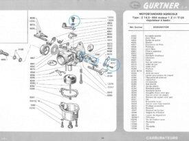 Recherche pièces détachées pour Gurtner Z14,5 854