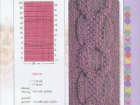 Tutoriels-Points-Tricot-Crochet-abreviations 3