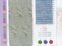Tutoriels-Points-Tricot-Crochet-abreviations 5