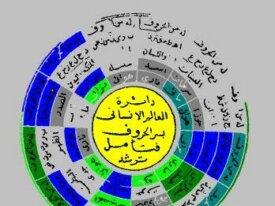 Shams Al Maarif Traduit en Français