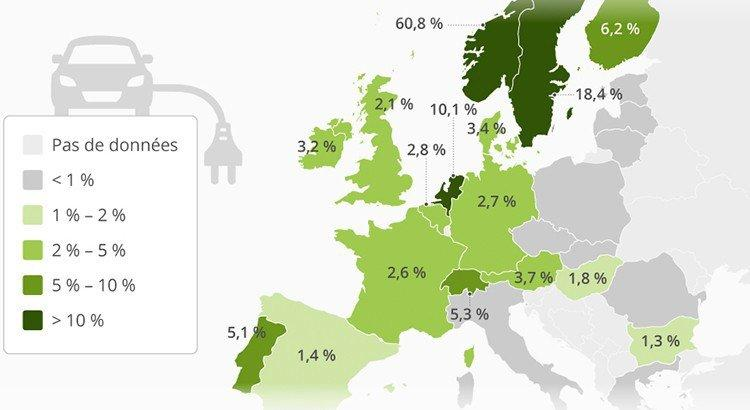Voitures hybrides et électriques dans 15 pays d'Europe