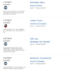 Today's NBA Playoff Games