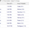 Today's MLB Games