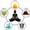 Медитация рейки.  Активация пяти стихий