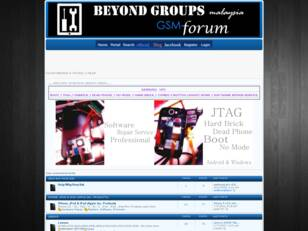 Beyond Groups | Forum