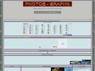 Photos-Graphs