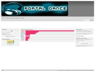 Forum gratis : Ítalo Dance e Hands Up