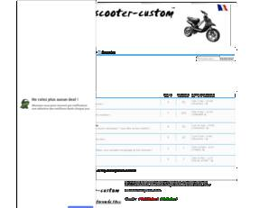forum de scooter et mecaboite tuning