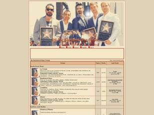 The Backstreet Boys Forum- 2006/2012