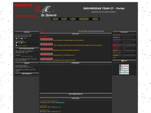 INDONESIAN TEAM-IT