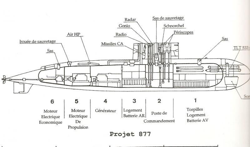 sous marins d u0026 39 attaque classe kilo