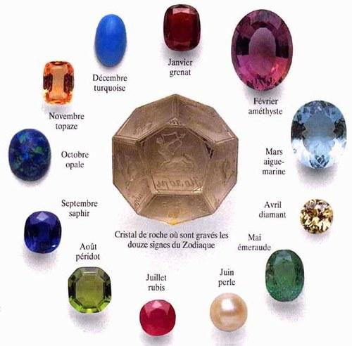 Pierres précieuses pour bijoux spéciaux ... 270992Pierres_precieuses
