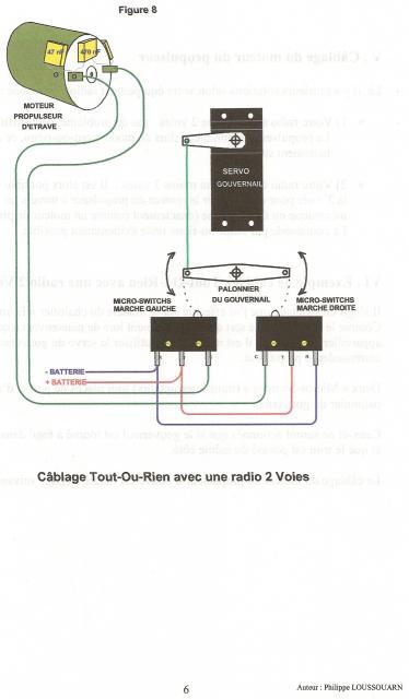 L' Abeille Liberté au 1/75 e - Page 2 304646M.A._moteur