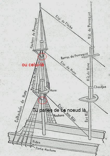 L'Union Brigantin Constructo au 1/100ème en bois - Page 2 323091735628manoeuvres_dormantes