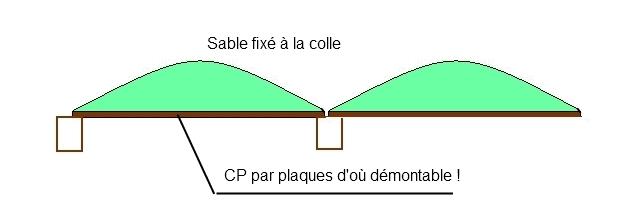 La Jocelyne au 1/30 -new-maquette - Page 2 613461tas_de_sable