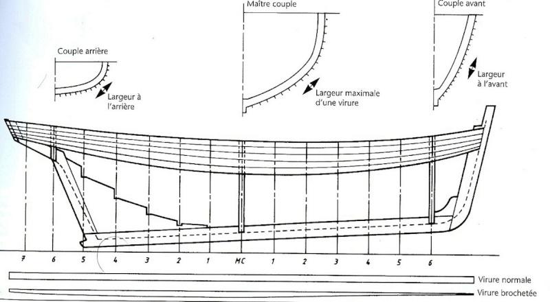 Montage d'une barque de pecheur 657270membrure_coque