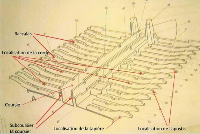 La Réale de France au 1/75ème - Heller - Page 2 66959Structure_1R