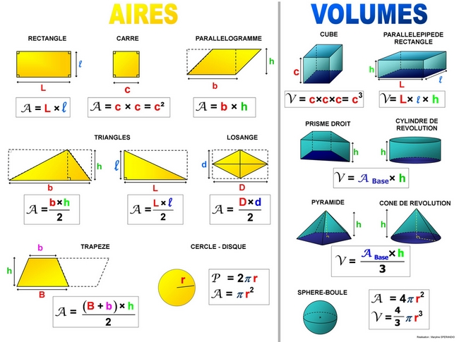 Périmètre, Volume, Aire.. 719433volume_et_aire