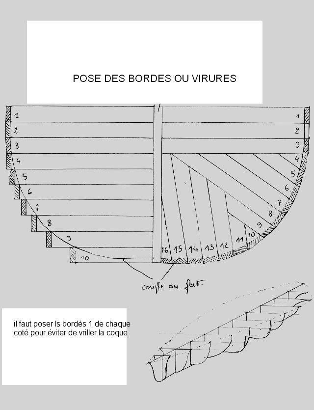 Halifax  au 1/35è - Constructo - Page 2 892618bordes_de_proue