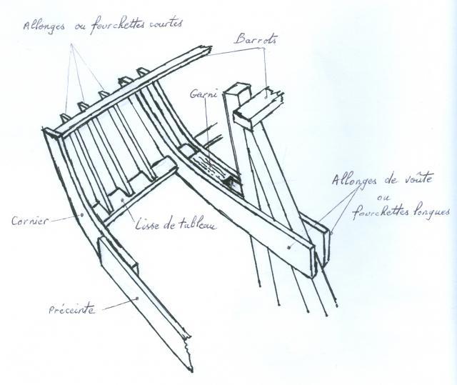 La Curieuse Ketch 1912au 1/20 sur plans  - Page 3 964462Numeriser0012