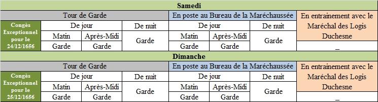 [RP] Plannings des Tours de Gardes de la Ville de Sancerre 1221253Planning