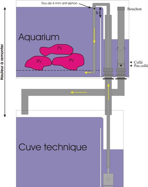Construction 1er aquarium 126578stmp50D8mylittlereefathome