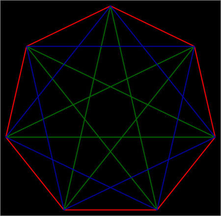 L'heptagramme  142636heptagramme