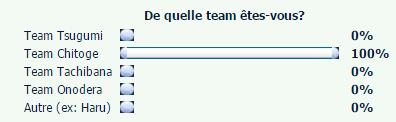 NISEKOI: de quelle team êtes-vous?! 14988421ni
