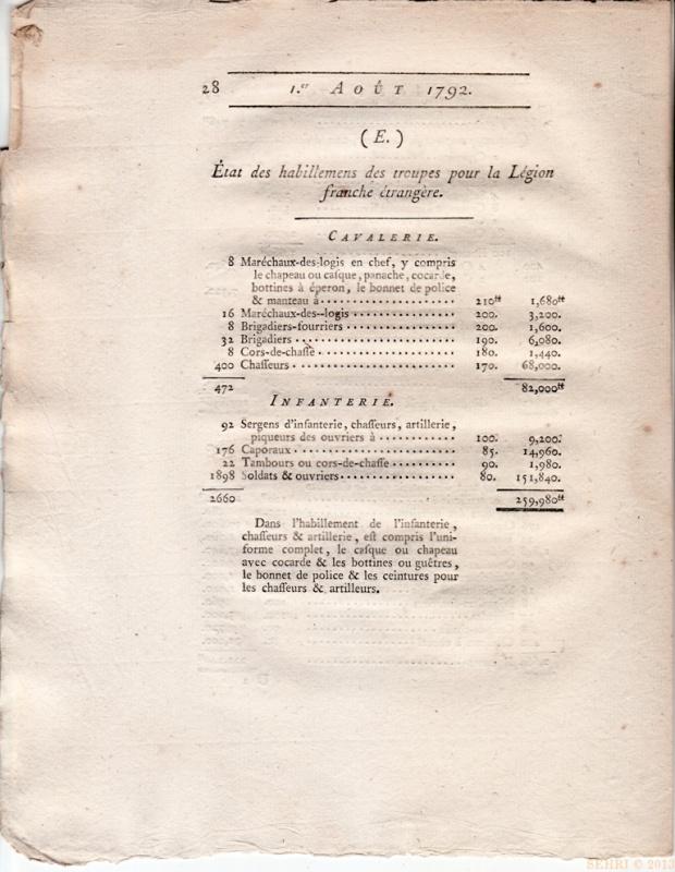 Troupes hollandaises, bataves au service de la France 157161SanstitreNumrisation28