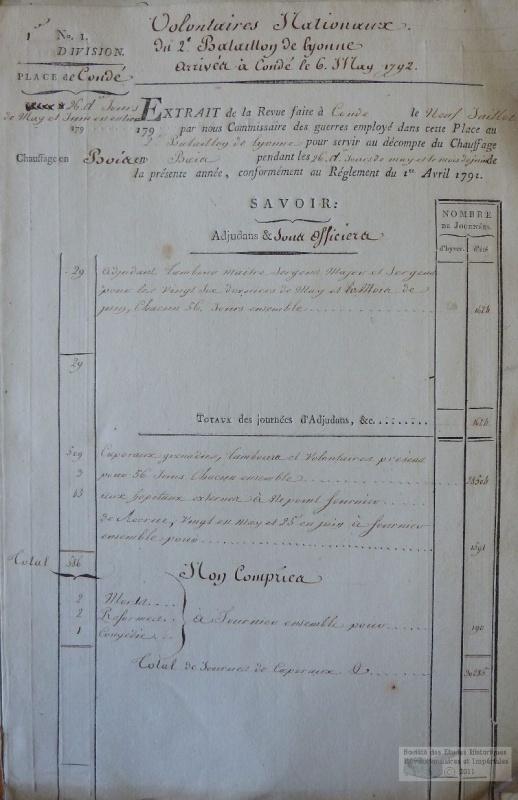 les volontaires de l'Yonne 159193P1050062