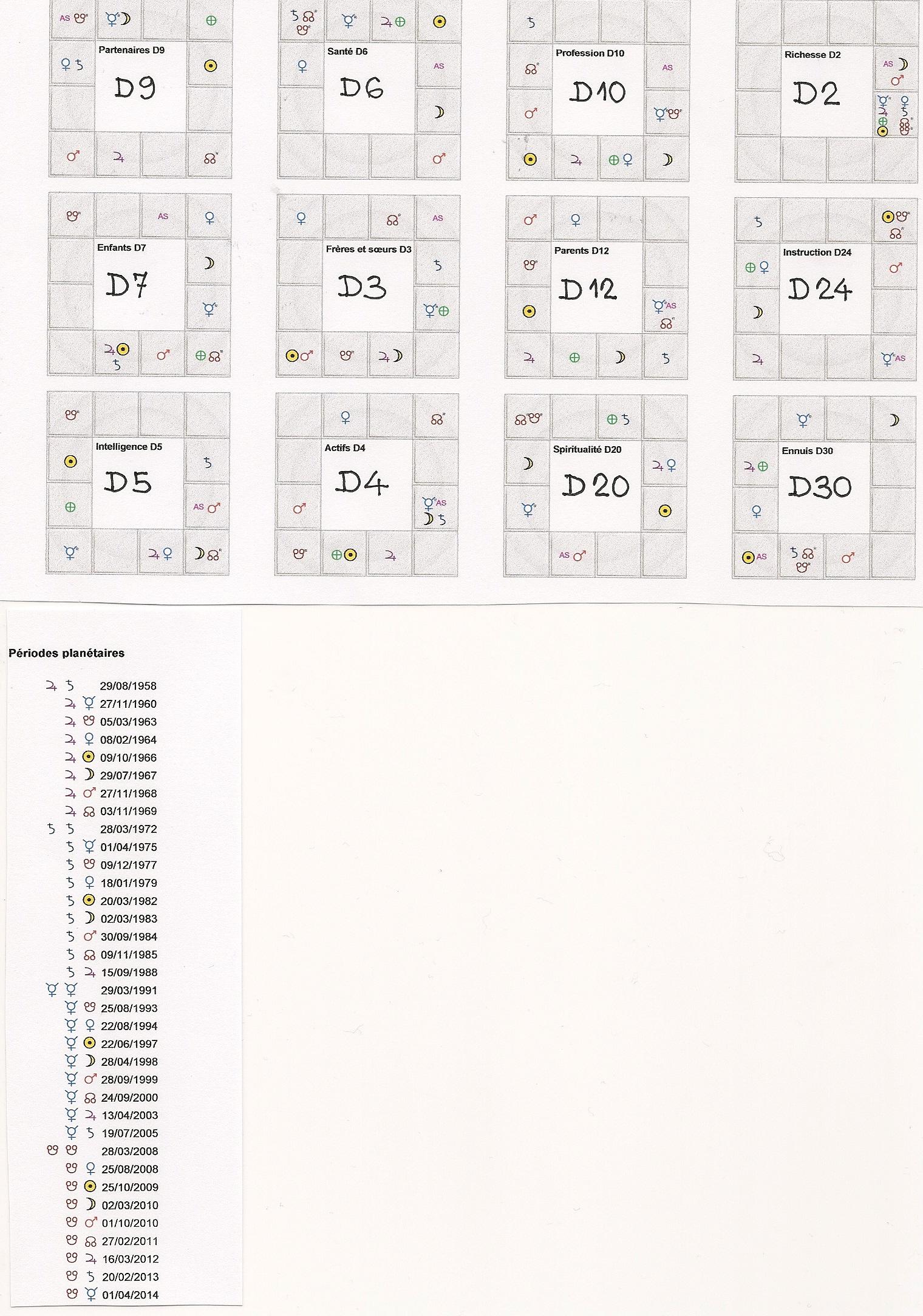 Astro Hindoue pour occidentaux - Page 5 171749numrisation0002