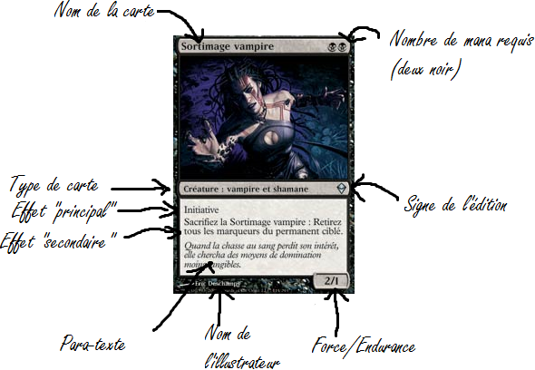 [Jeu de cartes] Magic the Gathering (Magic l'assemblée) 177816Sanstitre4
