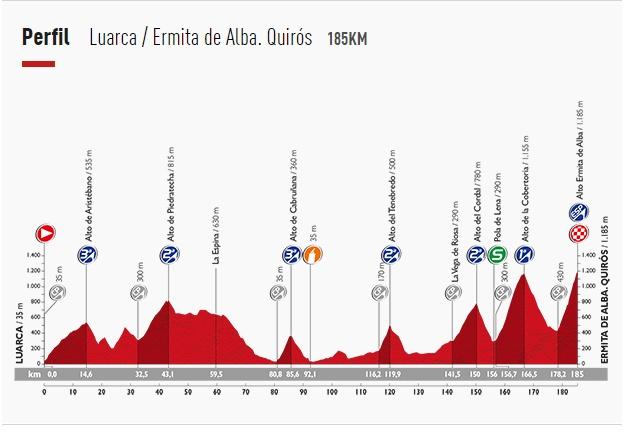Vuelta VG 2015 - Page 6 1790045116