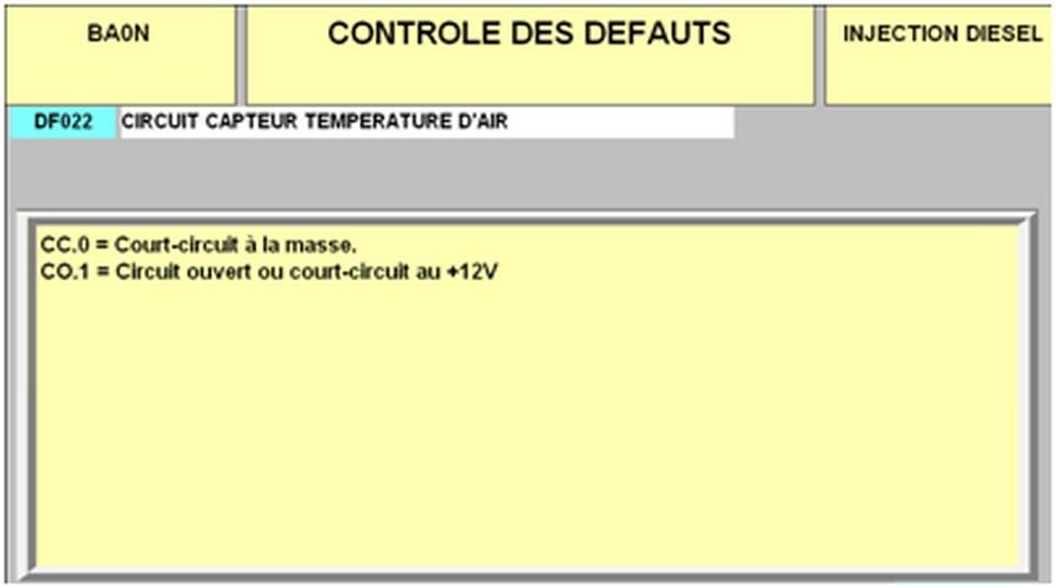 Coupure injection mégane 1.9 DTI 206566diag21