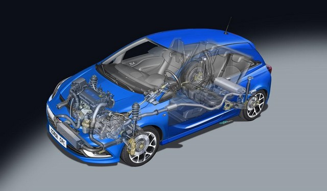 Nouvelle Opel Corsa OPC : gros muscles à prix raisonnable 243382OpelCorsaOPCTechnology294412