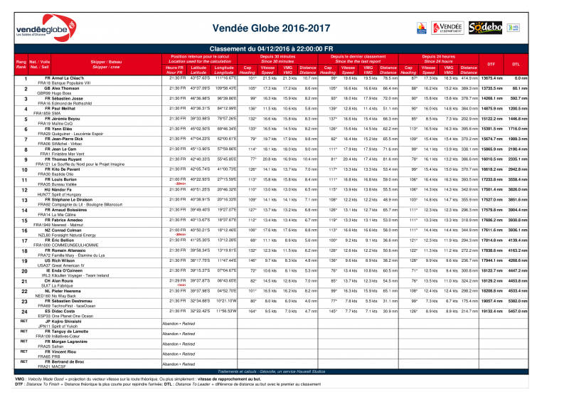 L'Everest des Mers le Vendée Globe 2016 - Page 6 25397703121622h001of1