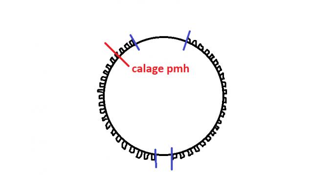 [ BMW E46 318CI M43 an 2000 ] pas d'allumage cylindre 2 et 3 - Page 7 254420calagepmhm43