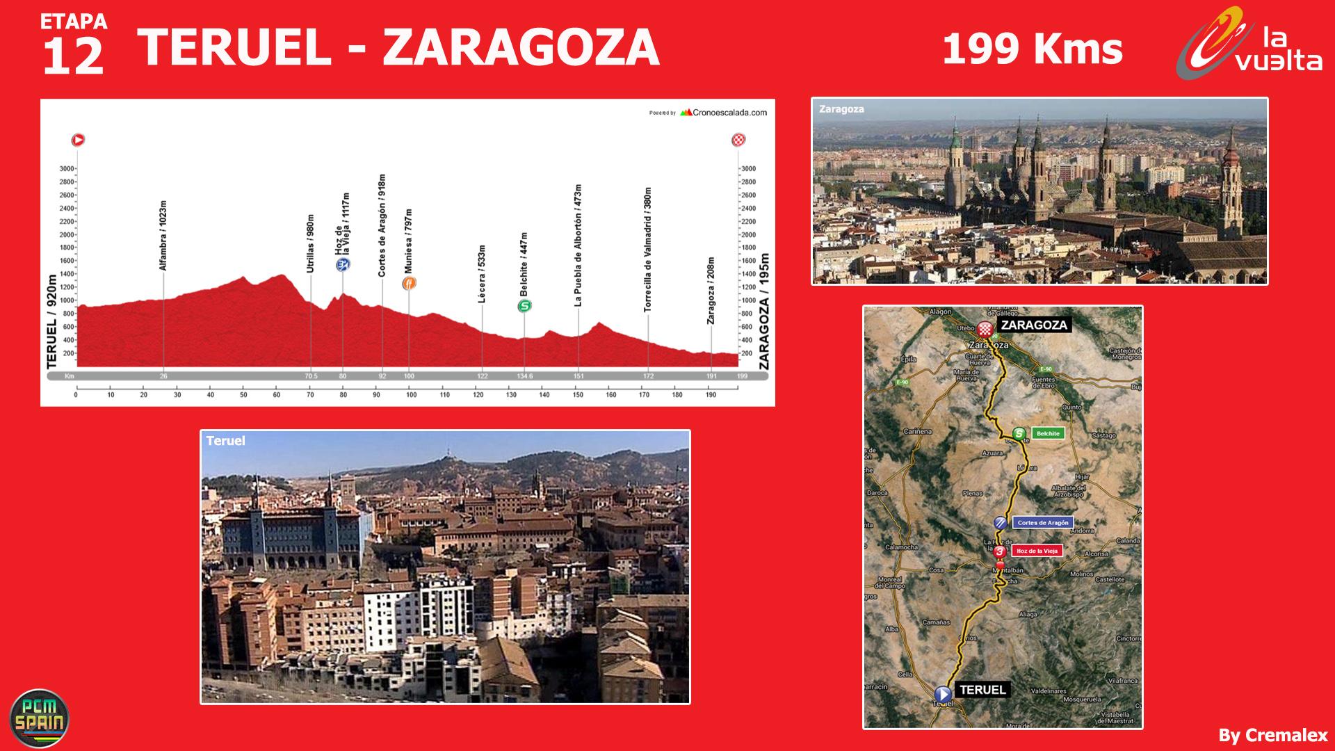 Concurso Vuelta a España 2015 - Página 6 256181Etapas12