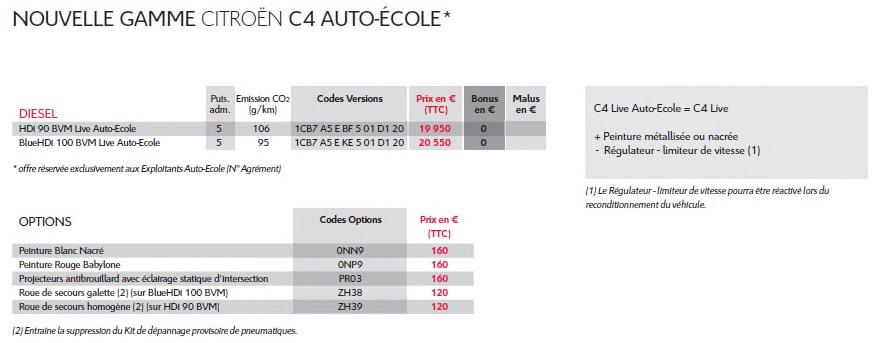 Nouvelle Gamme Citroën C4 : A Partir De 18 950 Euros 276211nouvellegammecitroenc44