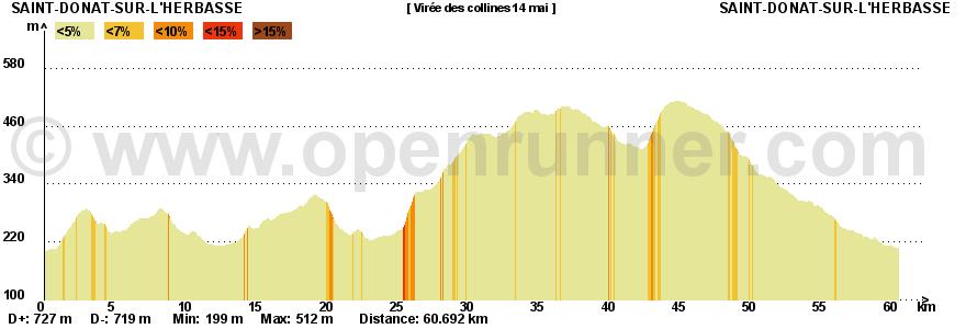 Virée Drôme des collines le samedi 14 mai 2011 285263parcourssimple