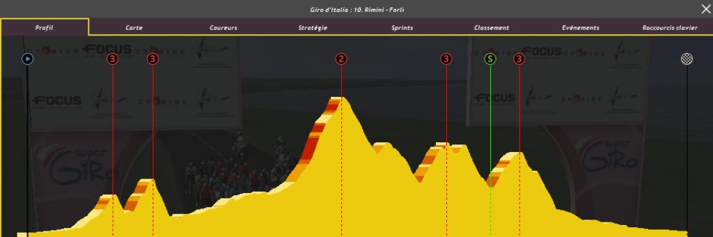 Giro - Tour d'Italie / Saison 2 308461PCM0004