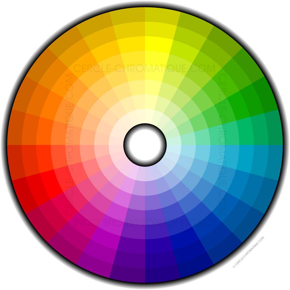 [AIDE] Comment bien choisir ses couleurs pour un mod ? 339751cerclechromatique