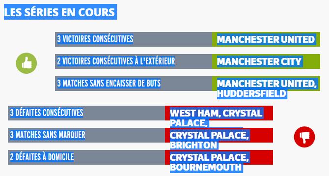 Angleterre - Barclays Premier League 2017 / 2018 349577englishmanrcscpremiereleague
