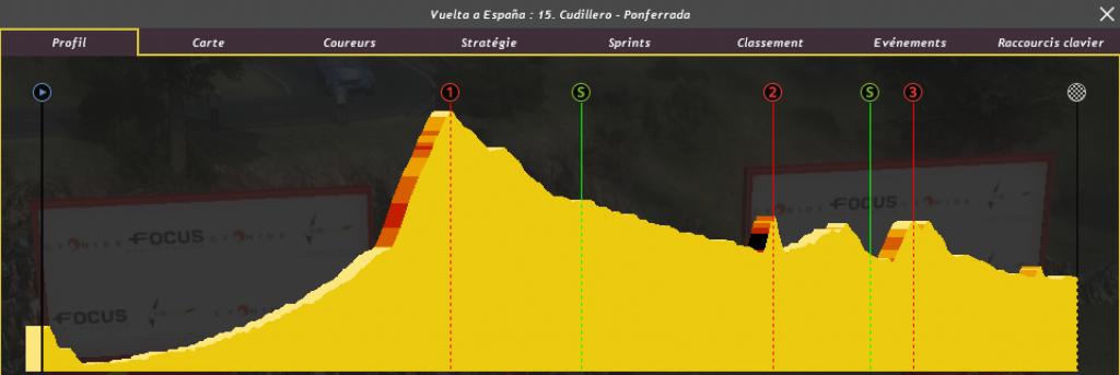 Vuelta - Tour d'Espagne / Saison 2 353829PCM0001
