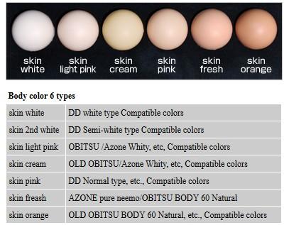 [Comparaison] Teintes de peau 354801comparaisontokyovinyle