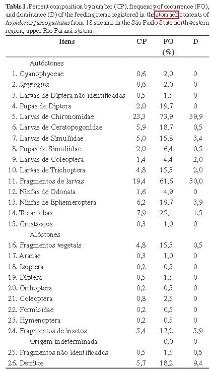 [Maintenance] Conseils pour corydoras 375800Sanstitre2